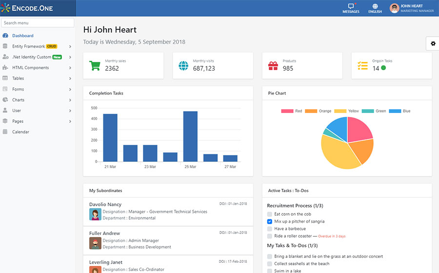 Encode One - Bootstrap 4 .Net Core 2.1 Admin Template